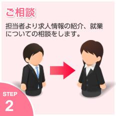【ご相談】担当者より求人情報の紹介、就業についての相談をします。